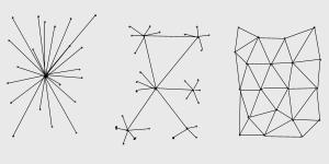 Réseaux centralisés, en étoile, distribués
